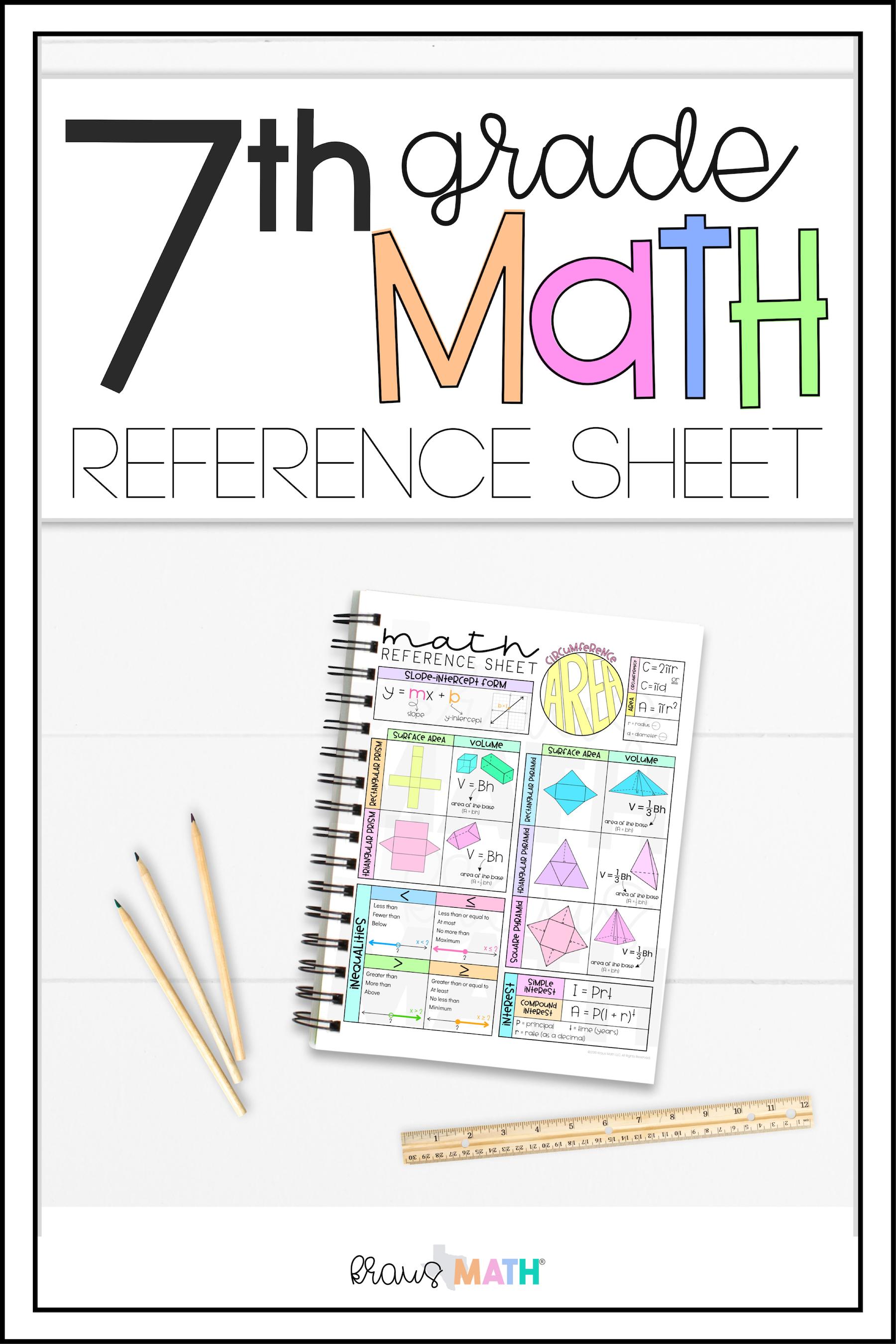 7th Grade Math Reference Sheet Kraus Math Math Reference Sheet 7th Grade Math Middle School Math [ 2699 x 1800 Pixel ]