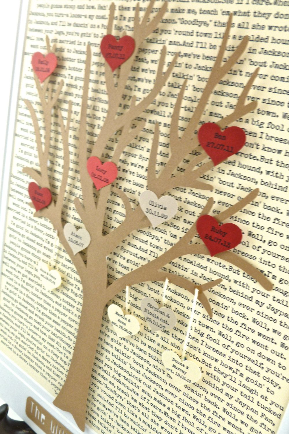 Personalized Family Tree Gift   Gift for Mothers by HandmadeHQ, $35.00
