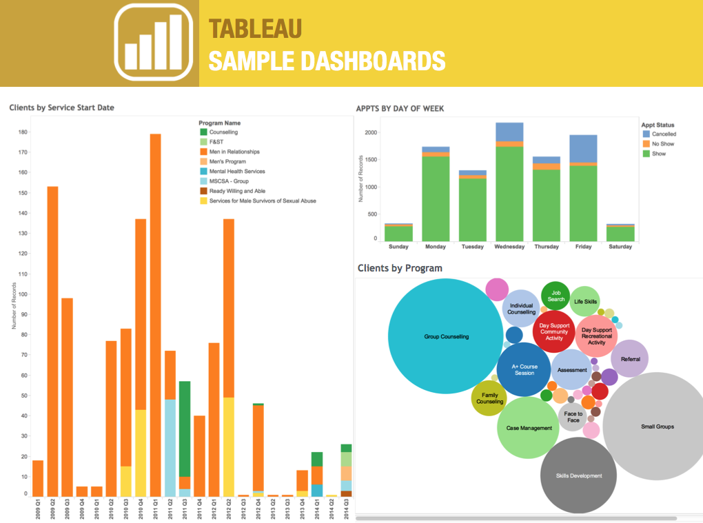 athena offers access to innovative tableau dashboard reporting and