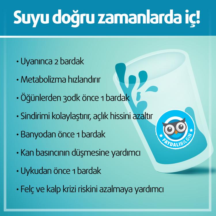Suyu Doğru zamanlarda iç! @faydalibilgin #sağlık #bilgi #faydalıbilgi #su