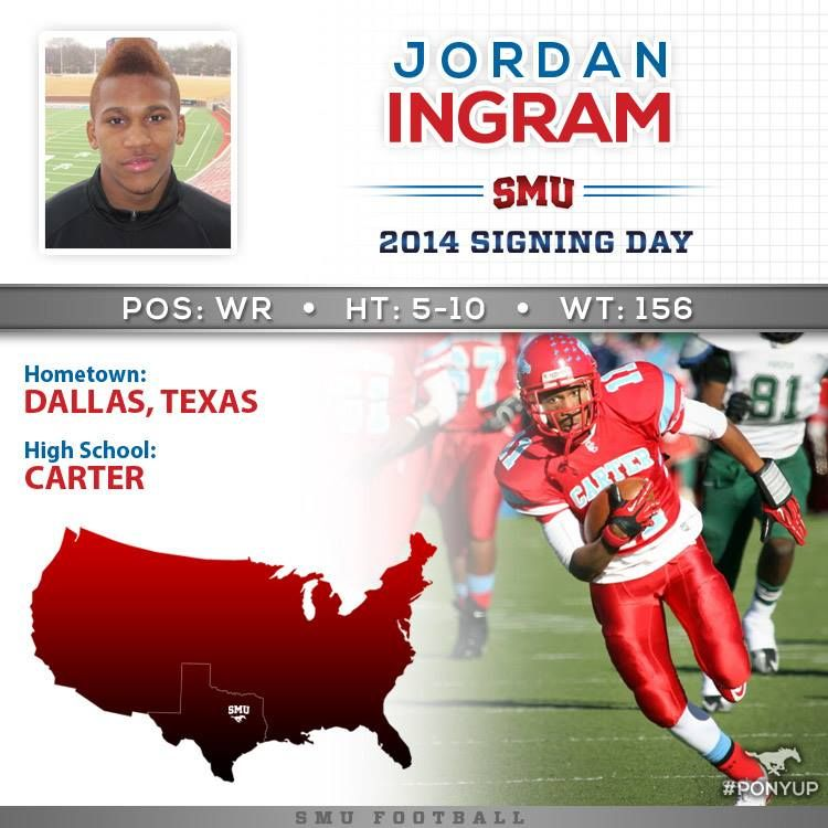 SMU Football Signing Day Player Card (With images