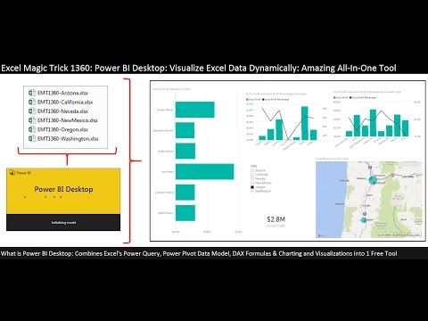 Comprehensive Power Bi Desktop Example Visualize Excel Data