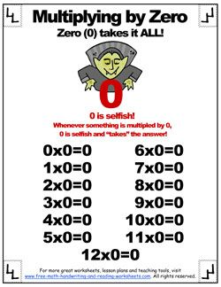 Free Multiplication Table Multiplying By Zeroes Worksheets