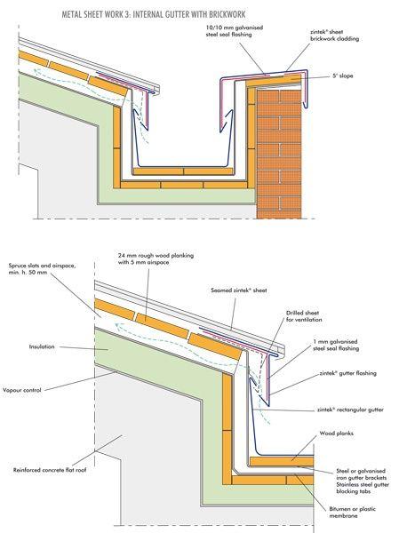 Zintek Gutter Detail Flat Roof Design Zinc Roof Roof Design