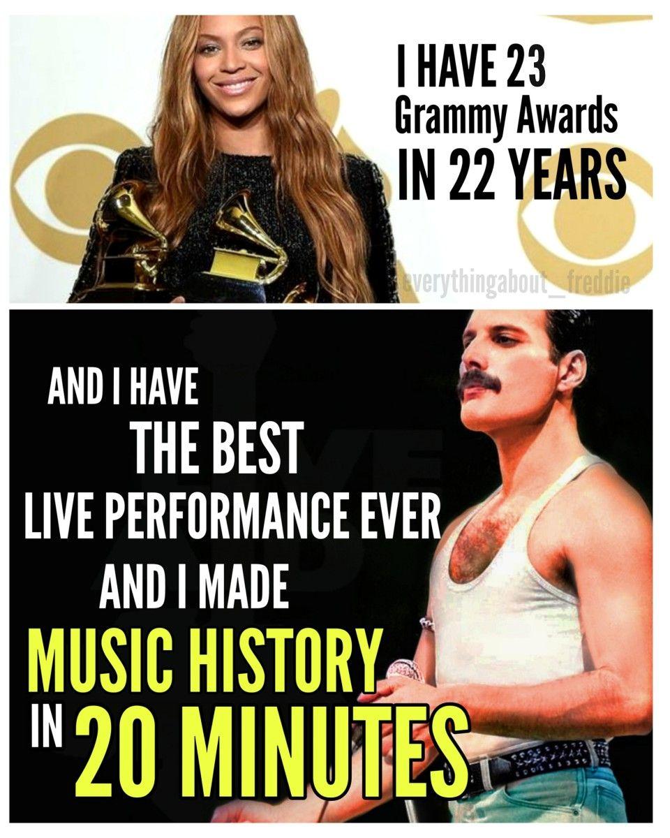 Freddie Mercury vs. Beyonce Meme in 2020