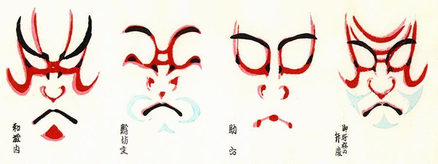 kabuki mask template - it pinterest