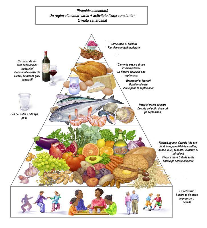 rețete dietă cu varicoză