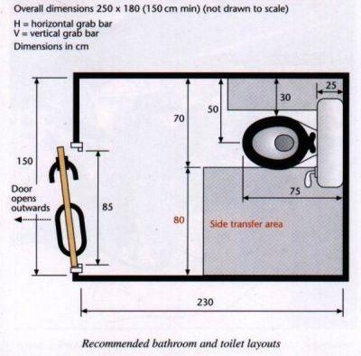 Bathroom Door Widths  Bathroom Door Width U Adaag Door Width - Toilet for handicapped dimensions