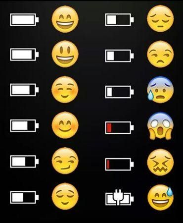 Level Battery Emoji Funny Pictures Lol