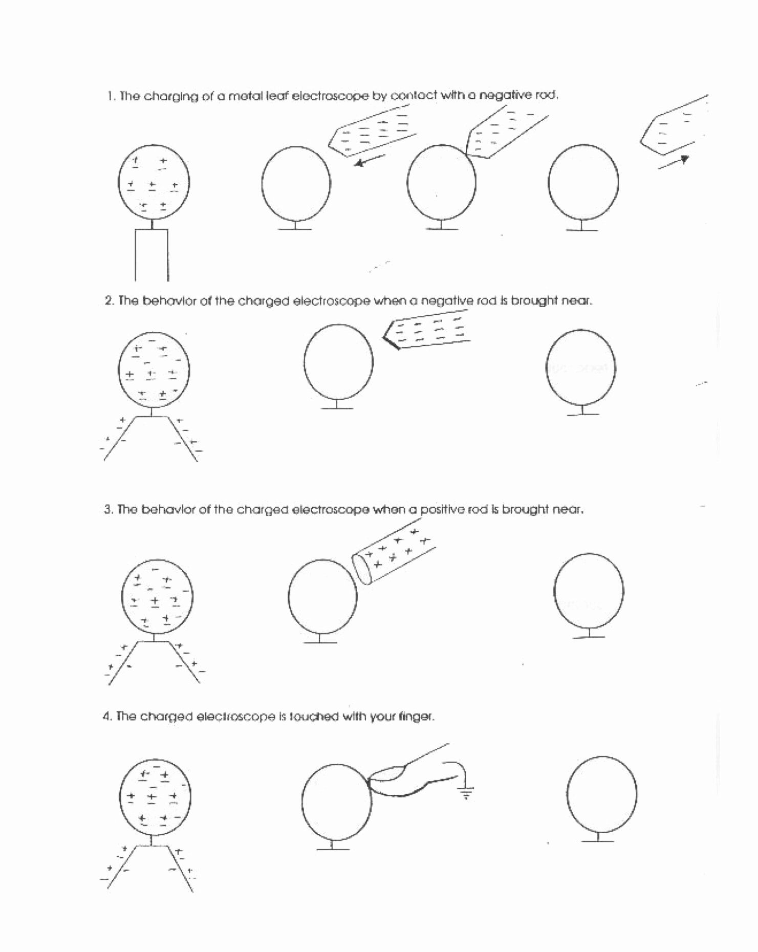 Static Electricity Worksheet Answers Inspirational Metal Leaf Electroscope  Contact \u0026 Induction Worksheet   Worksheets for kids [ 1860 x 1481 Pixel ]