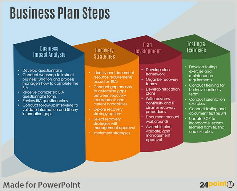 Examples Of Business Plan Steps PowerPoint Template Business - Powerpoint business plan template