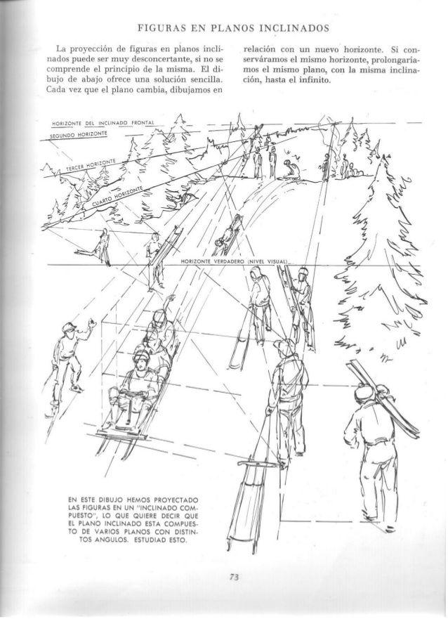 Andrew Loomis Dibujo Tridimensional Dibujo Perspectiva Arte En Perspectiva Clases De Dibujo
