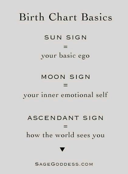 But how do I know what my signs are? | Witchy Ways