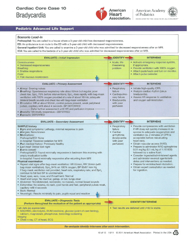 AED case study | BOC Healthcare