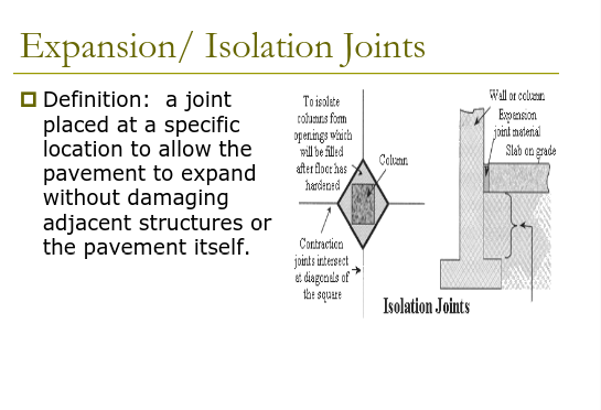 Concrete Expansion Isolation Joints Expansion Joint The Expanse Retaining Wall