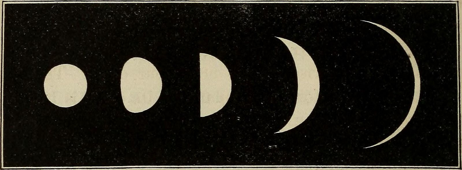 "Image from page 143 of ""Elements of astronomy"