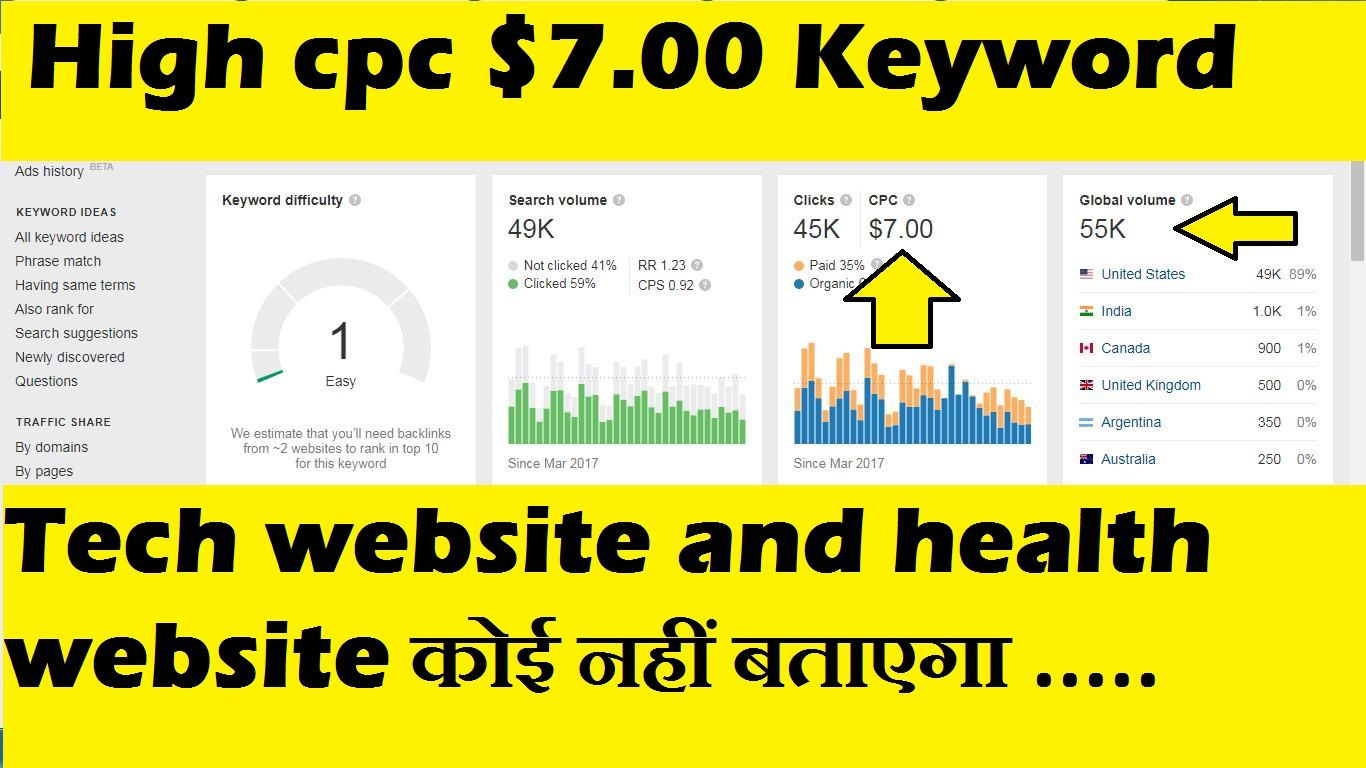Low Competition Keywords For Tech Website And Health Website Hgih