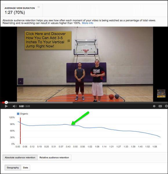 5 Optimization Secrets Hiding in Your YouTube Analytics