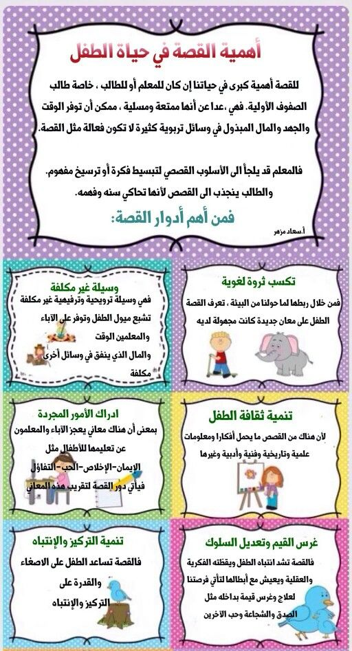 Pin By Soad Mizher On استراتيجيات التعليم Arabic Lessons Character Education Education