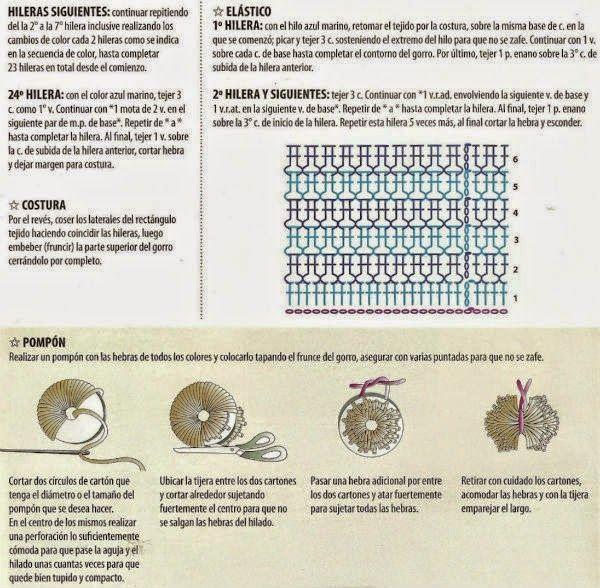 Patrones de Gorro Crochet Paso a Paso | Crochet y dos agujas ...