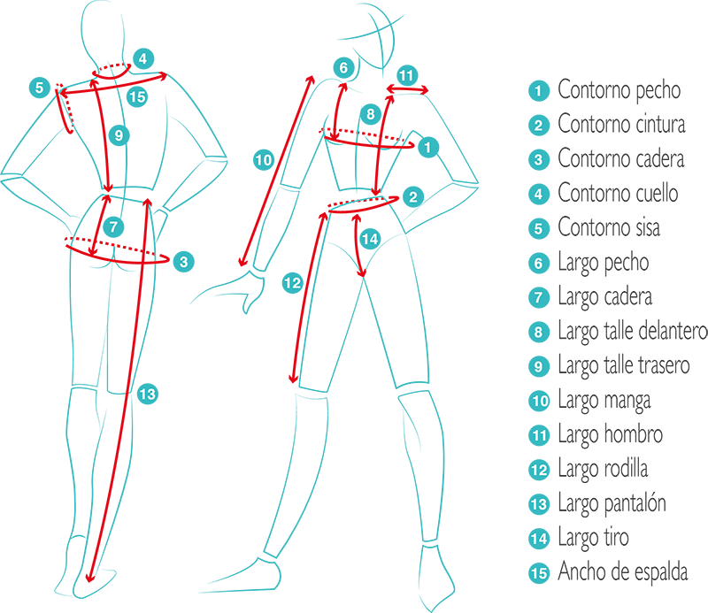 5 Claves para tomar medidas corporales BUENO.... | Costura | Sewing ...