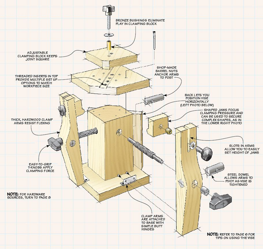 Shop Made Miter Vise Woodsmith Plans With This Rugged Miter Vise