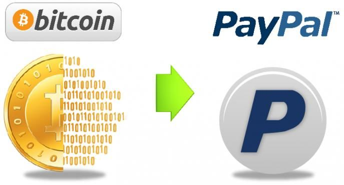 Guide To Buy Bitcoins With Paypal Credit Card Buy Bitcoin