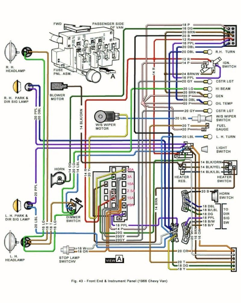 1984 Jeep Cj7 Dash Wiring Diagram - WIRING INFO •