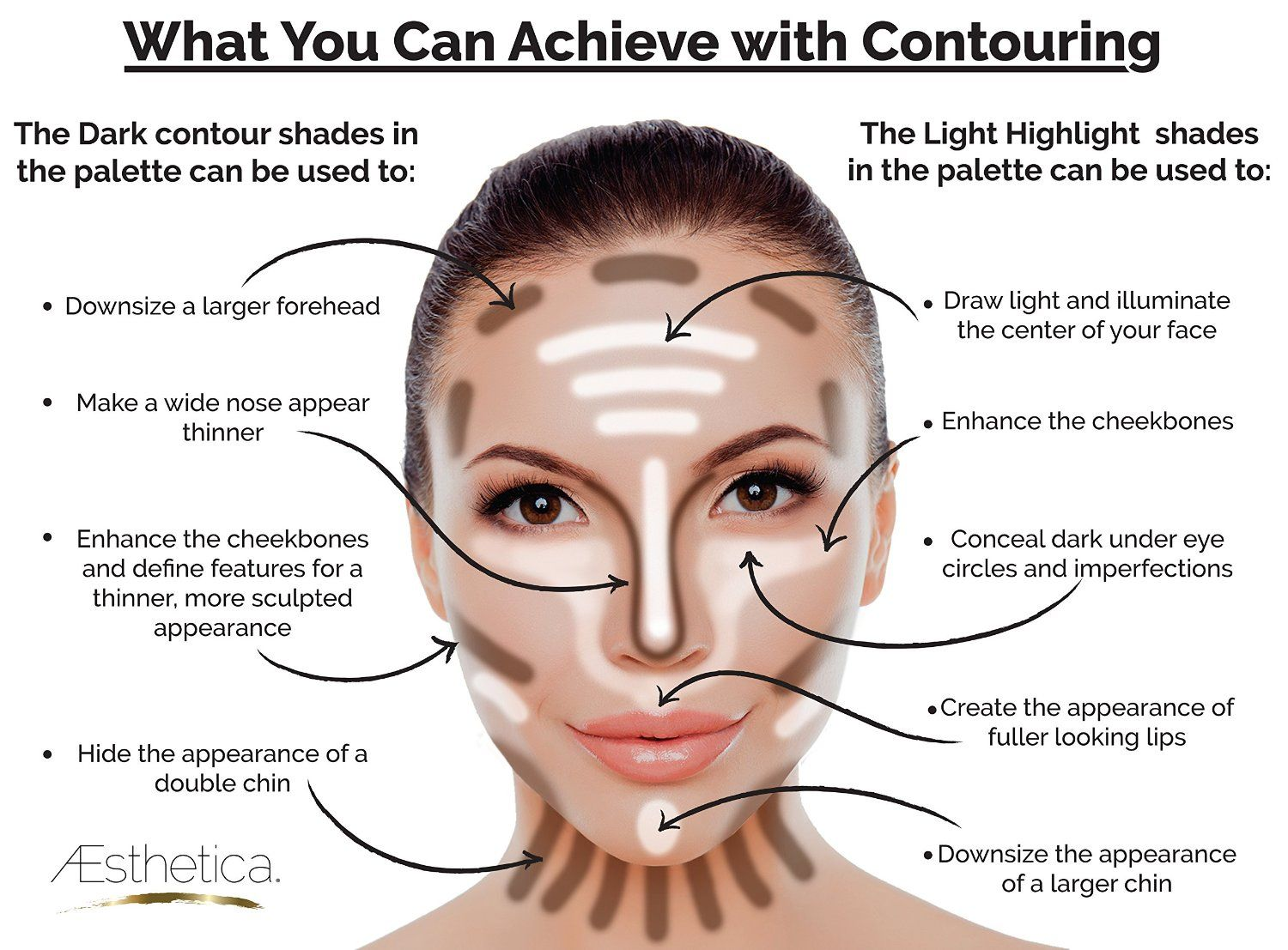 how to contour round face with powder