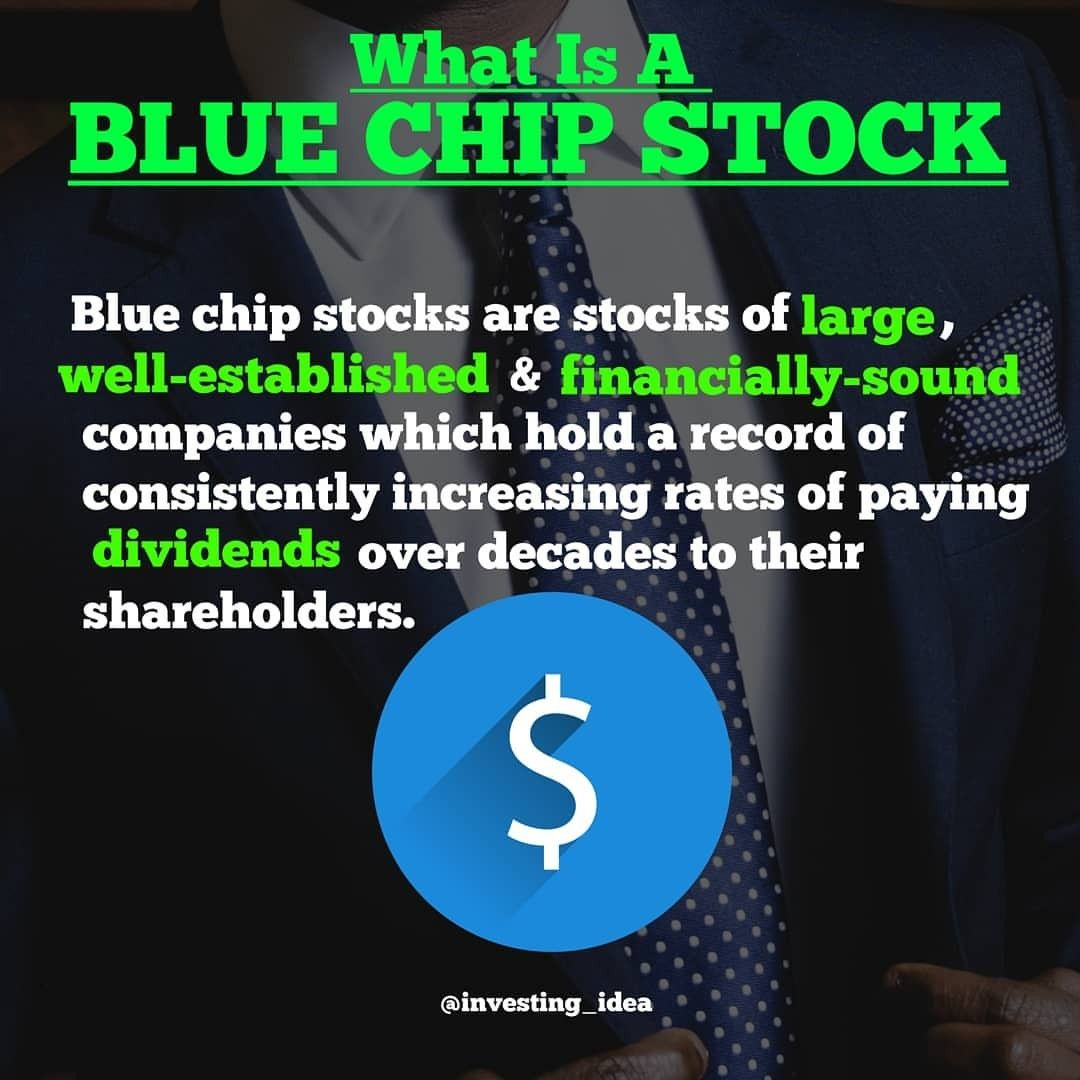 Investing Invest Stocks Money Realestate Bitcoin Crypto Trending Finance Cryptocurrency Estate Sto Finance Investing Investing Money Business Money