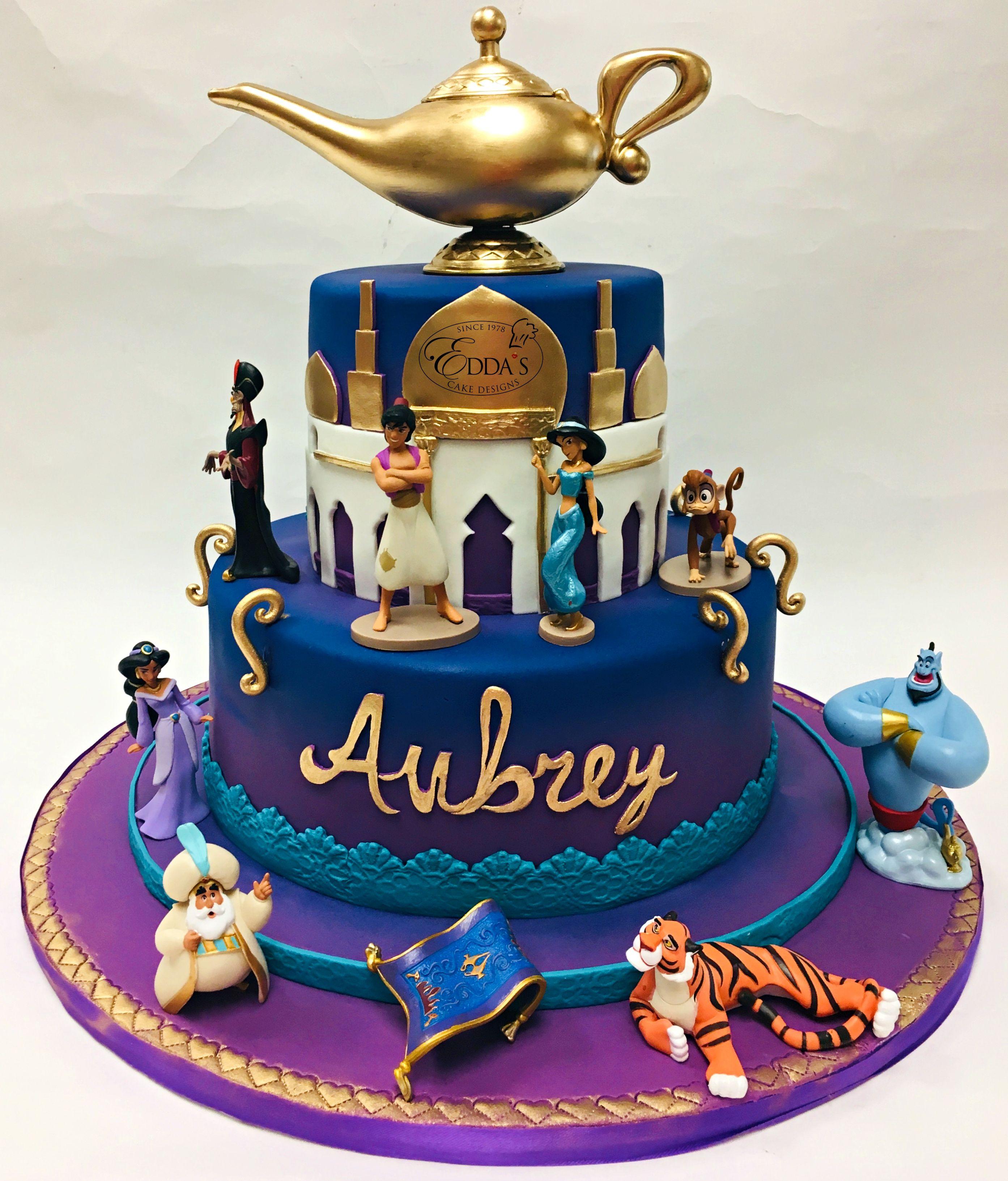 Pin On Children S Birthday Cakes