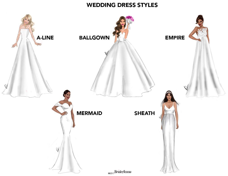 2019 Wedding Dress Styles Guide - Best Shapewear for Wedding Dress ...