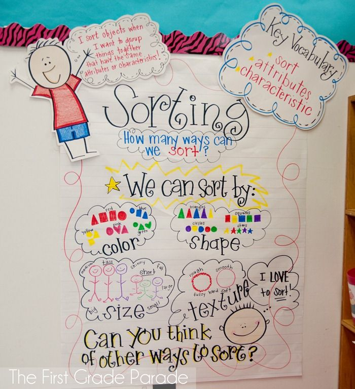 Sorting Anchor ChartThank you, Cara Carrol! School-Math - anchor charts
