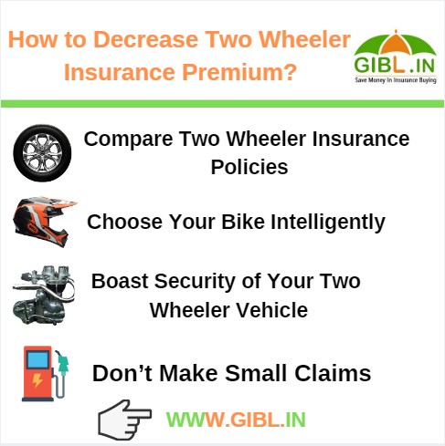 Choosing The Basic Two Wheeler Insurance Policy For Your Bike May