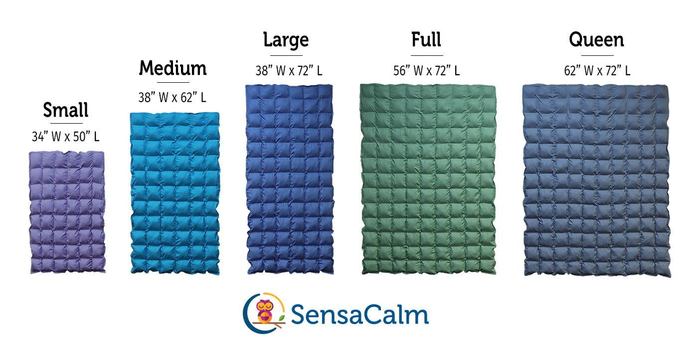 How to Buy Our Weighted Blankets SensaCalm Weighted
