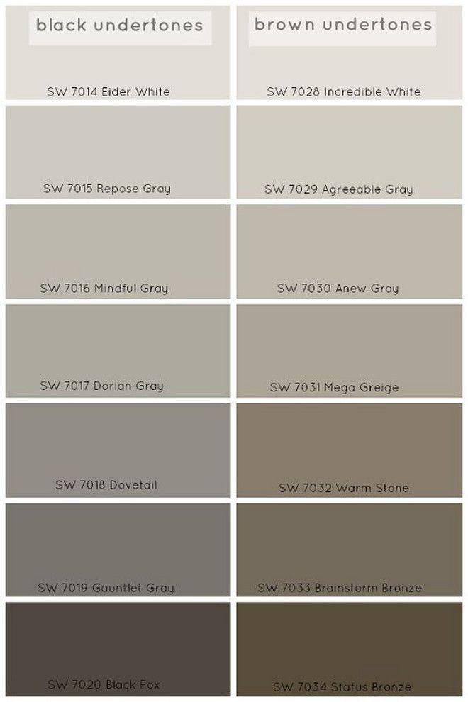 Choosing Grey Paint Colors Grey Paint Colors With Black Undertones Perfect Grey Paint Color Perfect Grey Paint Grey Paint Colors
