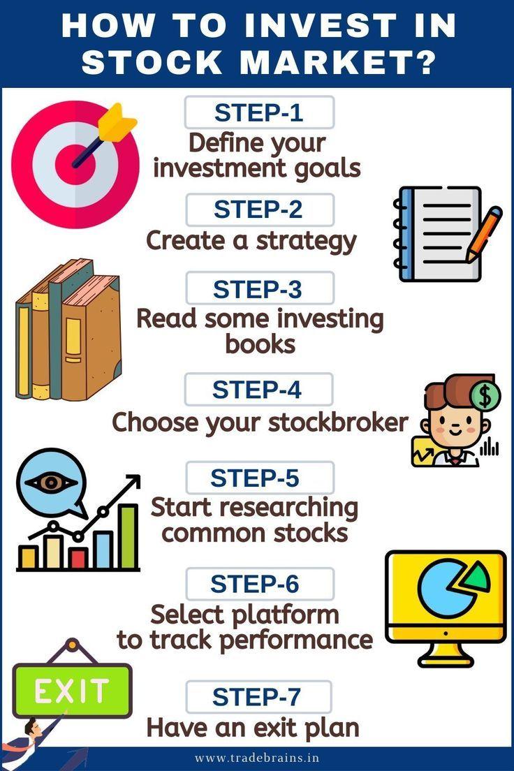 Pin on STOCK MARKET BASICS FOR BEGINNERS TIPS
