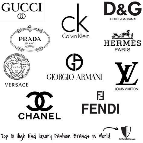 Top 10 French Clothing Brands em 2020 | Logos de marca de ...