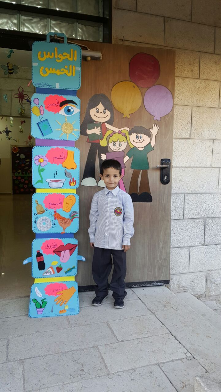 الحواس الخمس Islamic Kids Activities Letter A Crafts Preschool Learning Activities