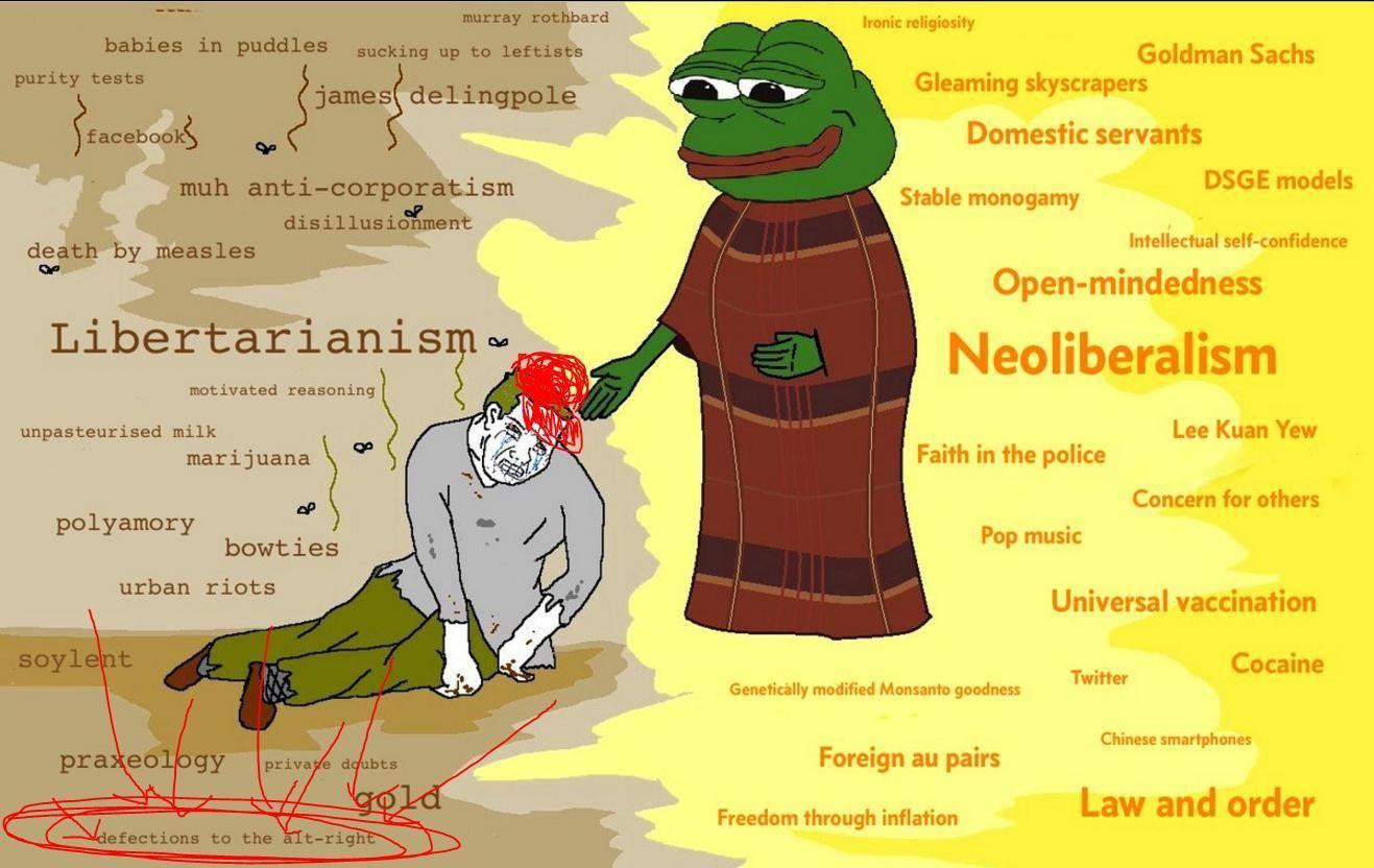 neoliberalism vs libertarianism Memes, Strong