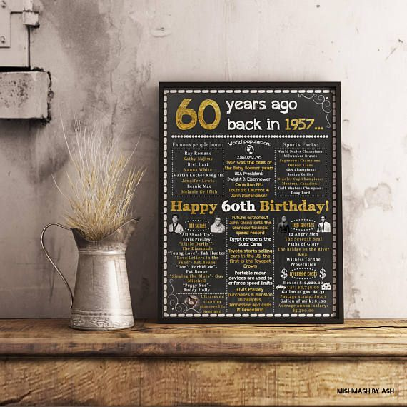 60th Birthday Door Decoration
