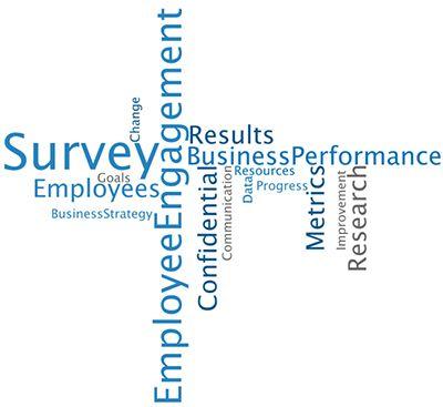 Top  Employee Engagement Survey Questions  Melcrum  Talent