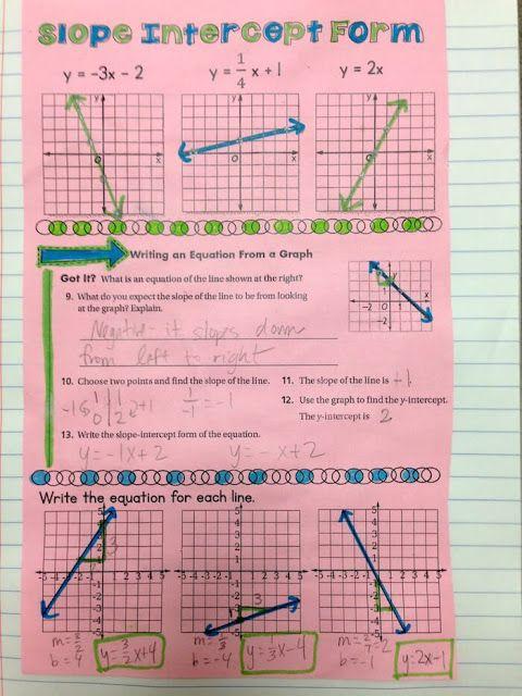 Using Doodles In Math Class Math Class Math And Doodles