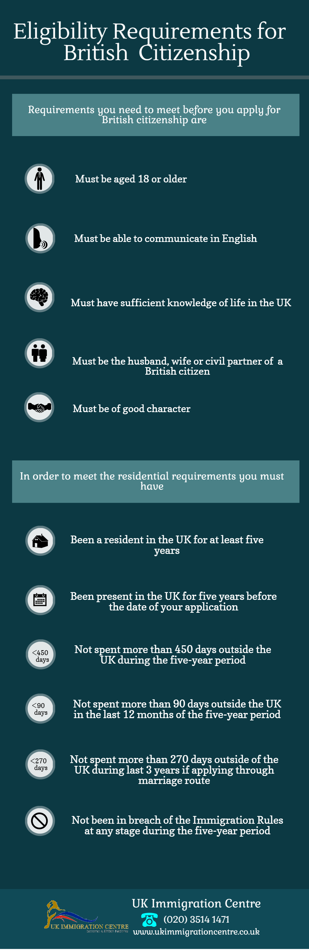 Best Uk Citizenship Images On   Citizenship England