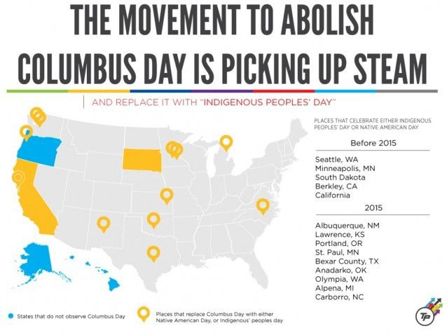 Why These Cities Are Dropping Columbus Day For Indigenous People S Day Indigenous Peoples Day Indigenous Peoples Happy Indigenous People S Day