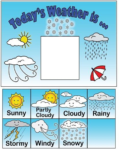 """¿Qué tiempo hace hoy? / """"What's the weather like today?"""" Weather chart for classroom"""