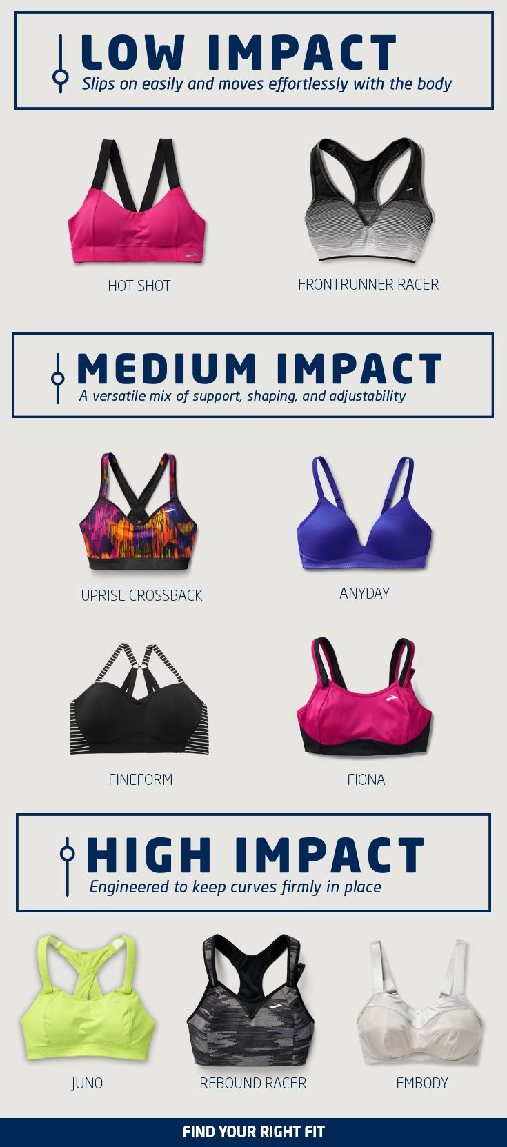 b948d7be71b01 Our sports bras are designed to move with you comfortably ...