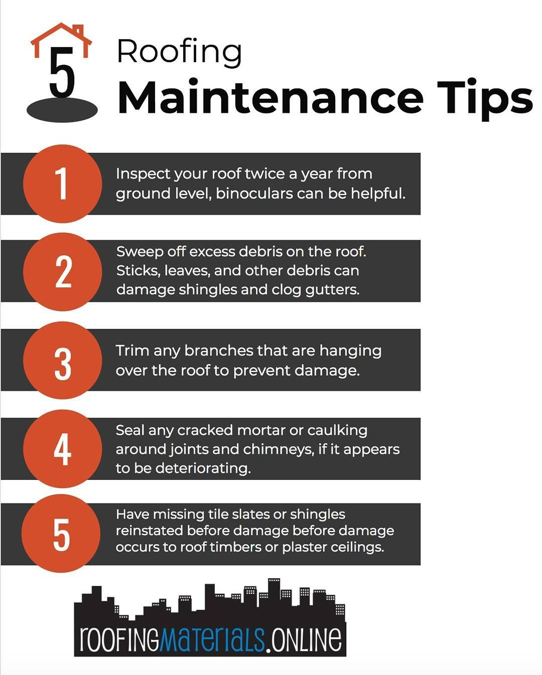 5 Roofing Maintenance Tips Do You Have Some More Comment Below Roofing Roof Maintenance How To Level Ground
