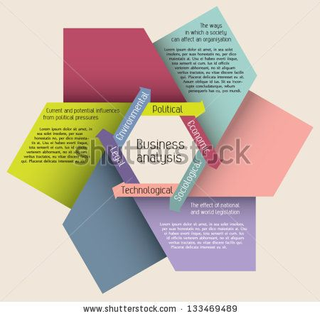 Editable modern colorful design template presentation with arrows - concept map template