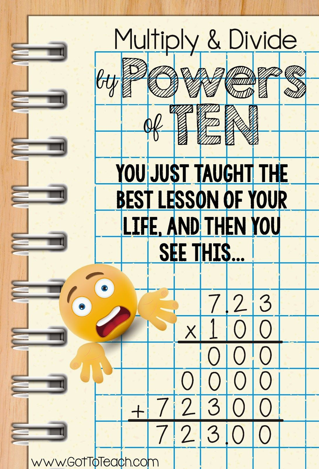 Multiply and Divide by Powers of Ten!